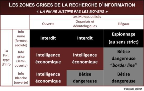 information-blanche-grise-noire2